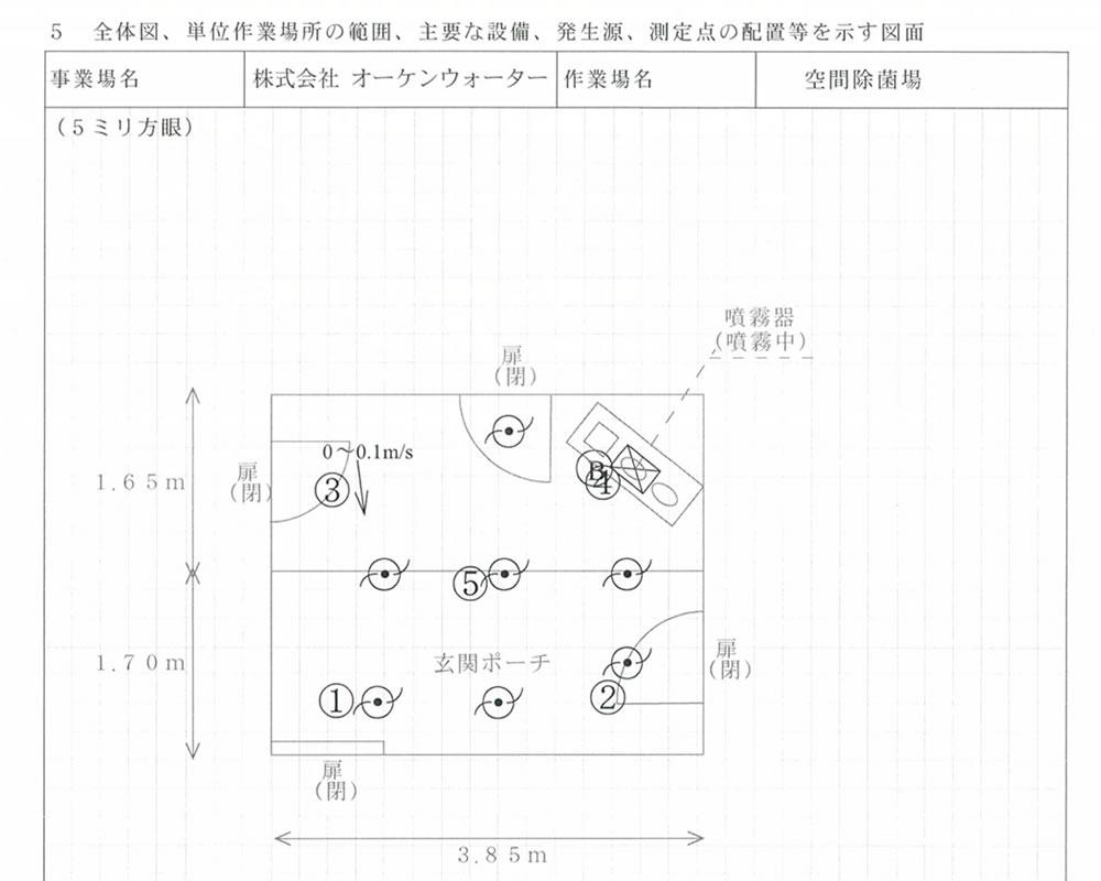 作業環境測定マップ